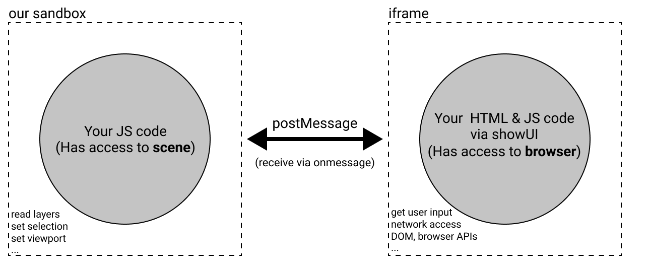 figma-plugin-structure