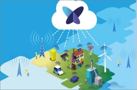 Day01-sigfox開啟全球一個網的物聯網世界
