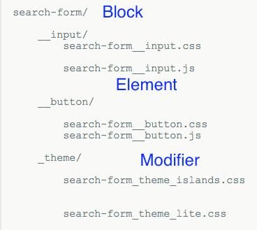 BEM file structure