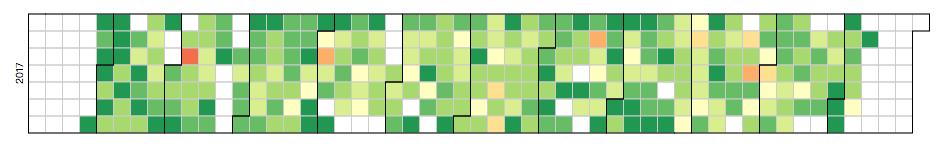 填入資料顏色後的 calendar