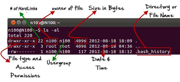 Linux Command 命令列指令與基本操作入門教學